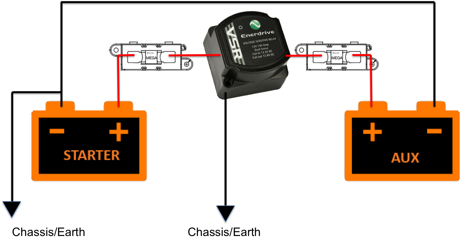 Blue Seas Vsr Wiring Diagram Installing A Automatic Charging Relay